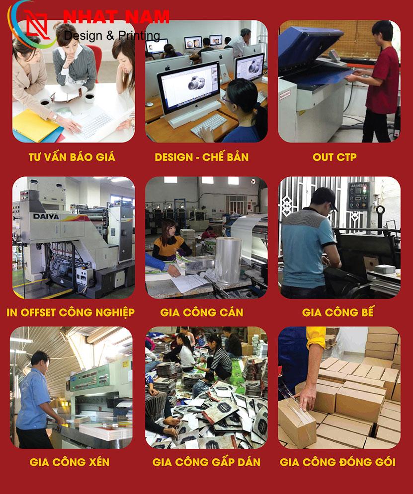 Quy trình in túi giấy tại In Nhật Nam